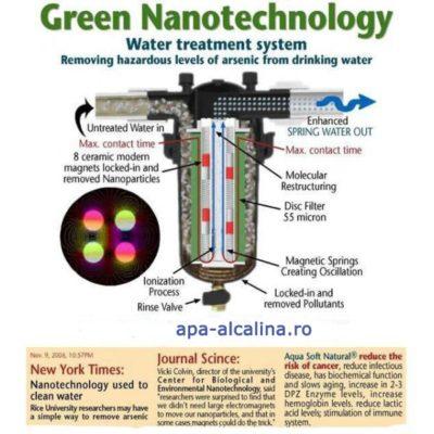 filtru apa aqua soft natural 1
