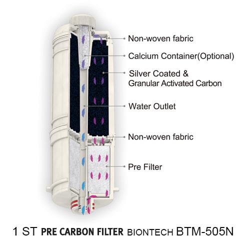 filtru 1ST PRE CARBON Biontech BTM-505N