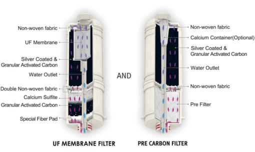 set-filtre-biontech-BTM-505N